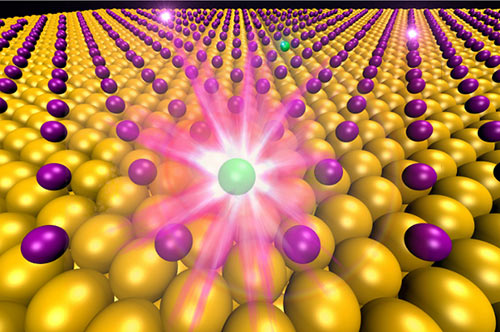 In this image, purple balls represent radioactive iodine-125 atoms on a gold surface; green balls are atoms that have undergone nuclear decay into tellurium-125. [Sykes and Michaelides Labs]