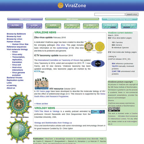 Viral News Zone: Best Of The Web