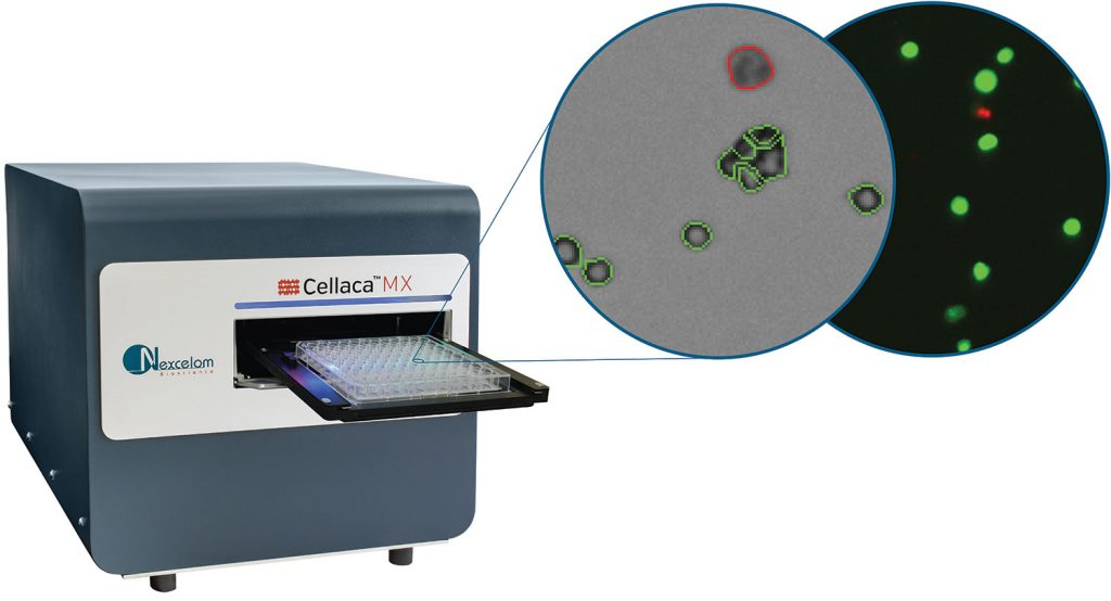 Nexcelom's CellacaTM MX high-throughput automated cell counter