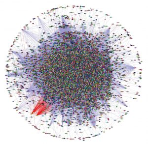 Human Interactome